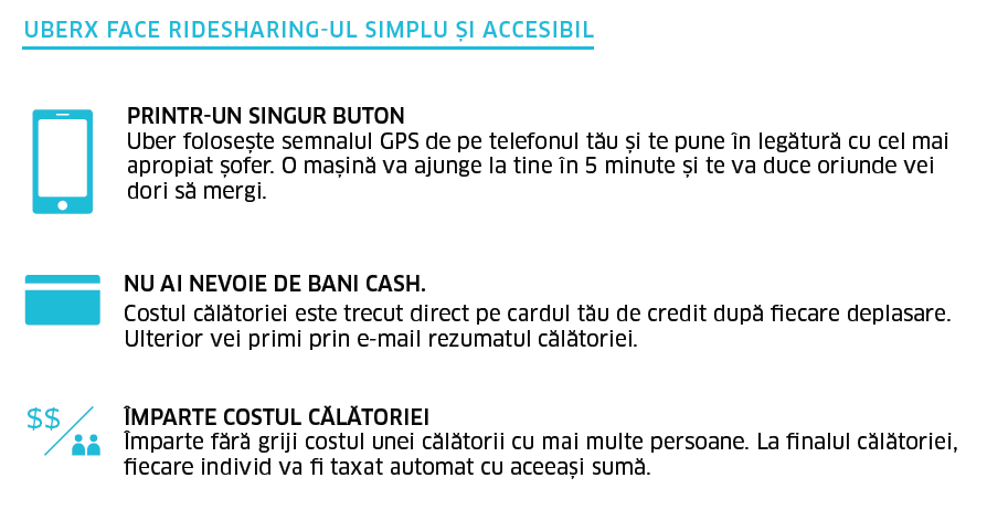 uberx2