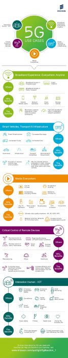 5g-infographic-with-footer