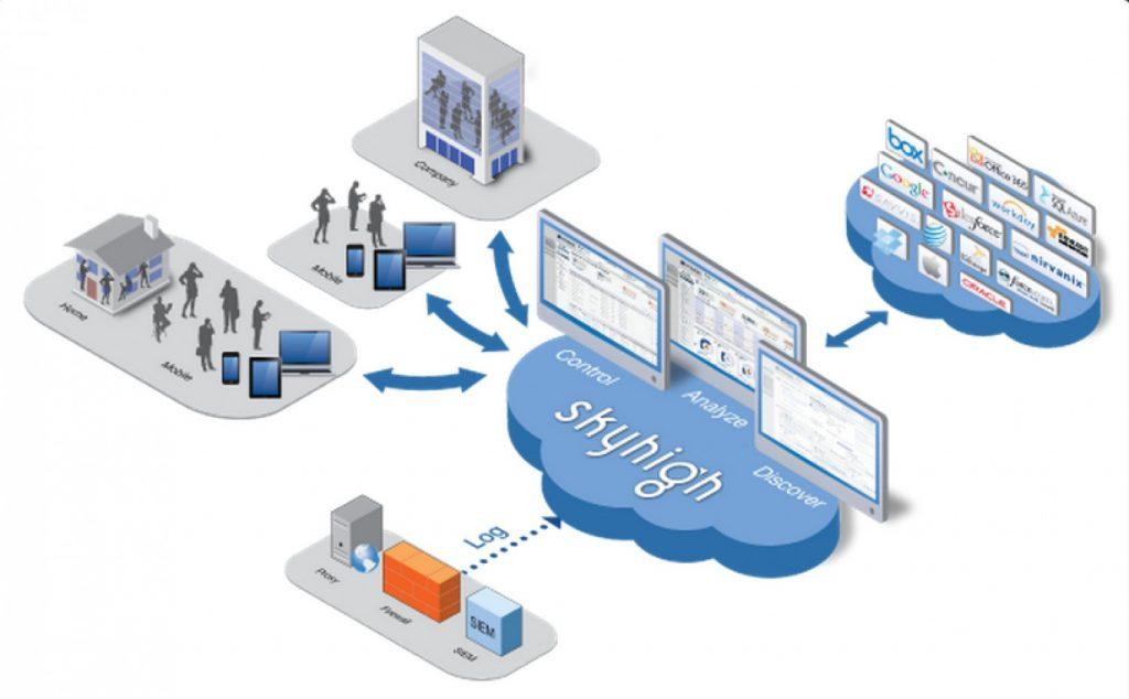cloud-security_52cbef7c4fc58_w1500