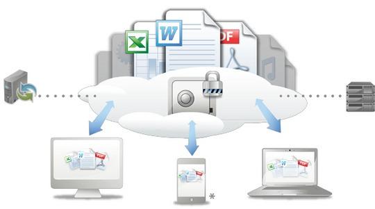 scality_cloud_storage_teamdrive_540