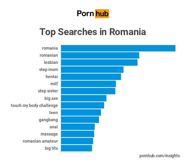 Romani pornhub
