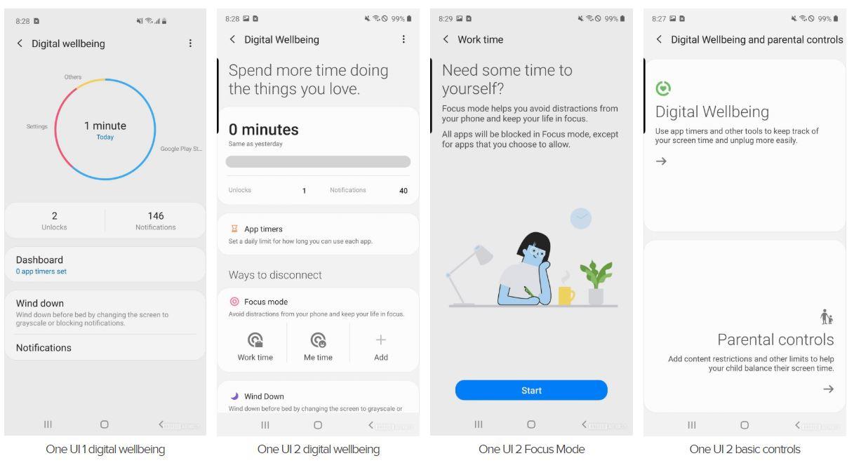 digital wellbeing one ui 2.0