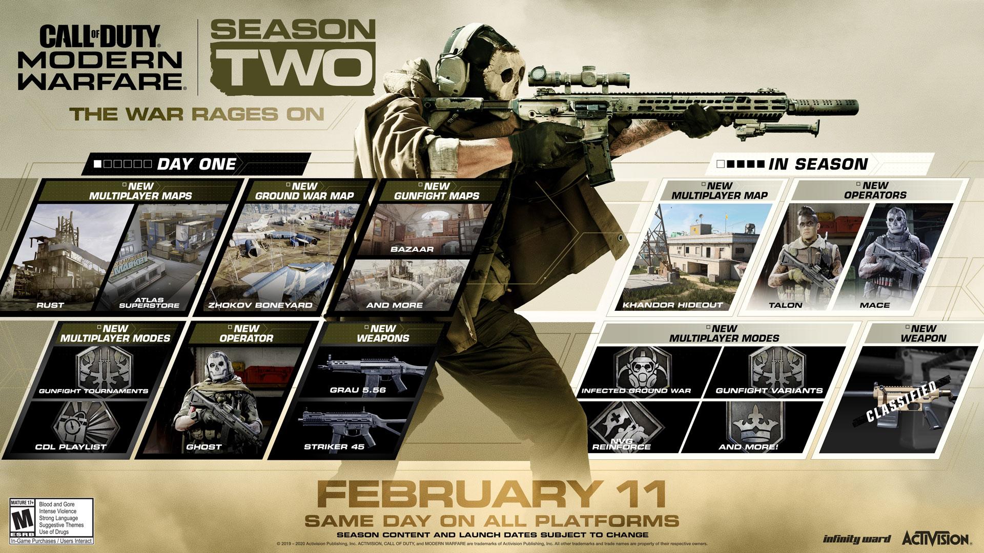 sezond 2 Call of Duty: Modern Warfare
