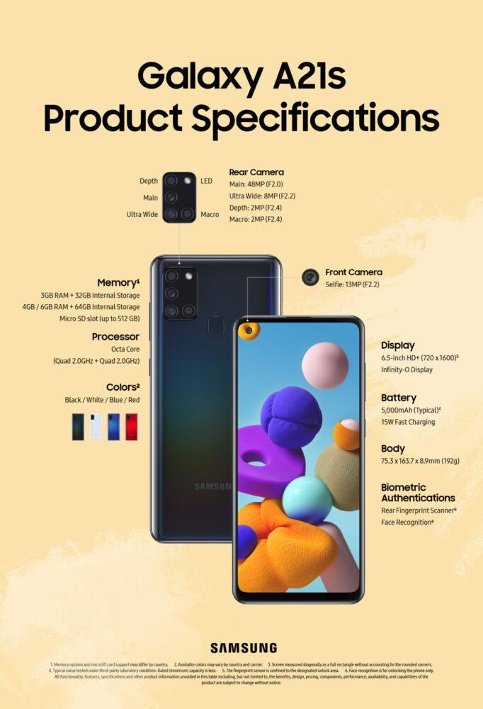 Specificatii Samsung Galaxy A21s