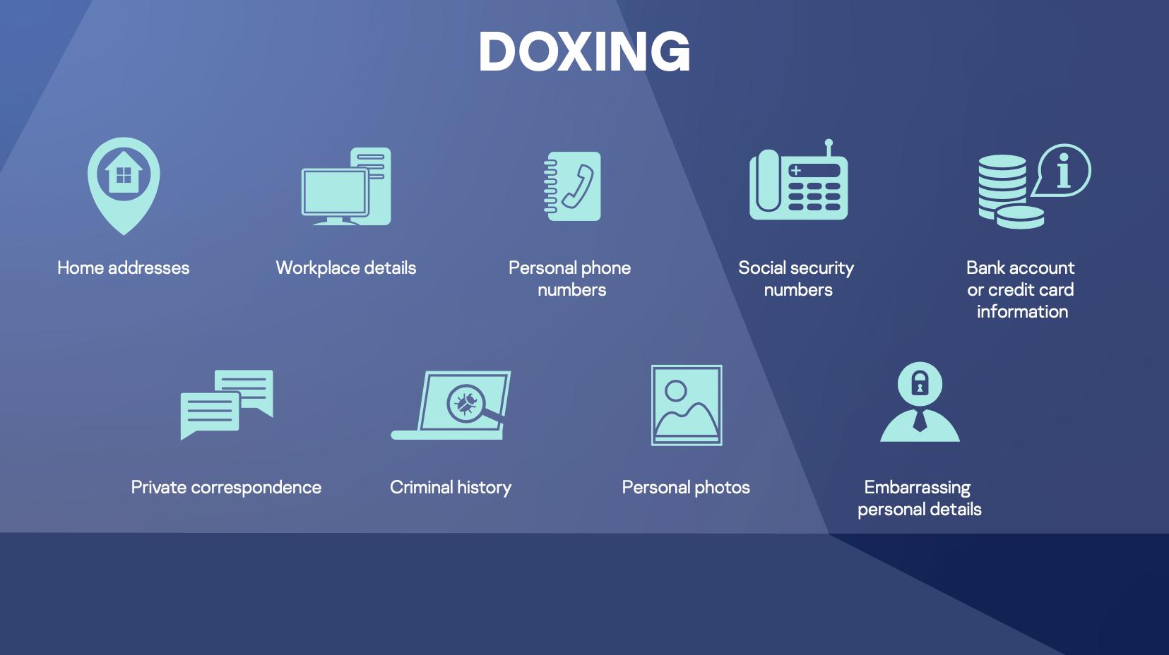 doxing-ul