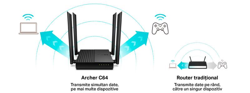 TP-Link Archer C64