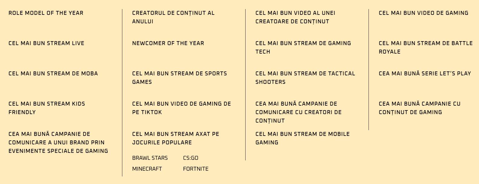 nominalizări Gaming Video Awards