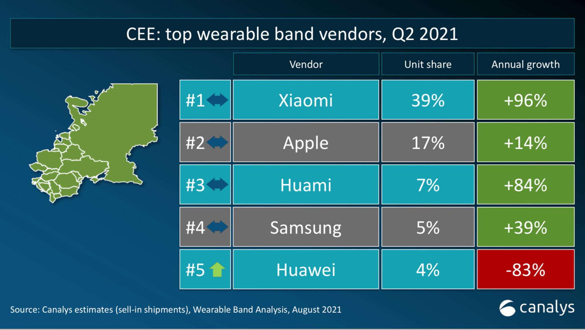Xiaomi smart band-uri