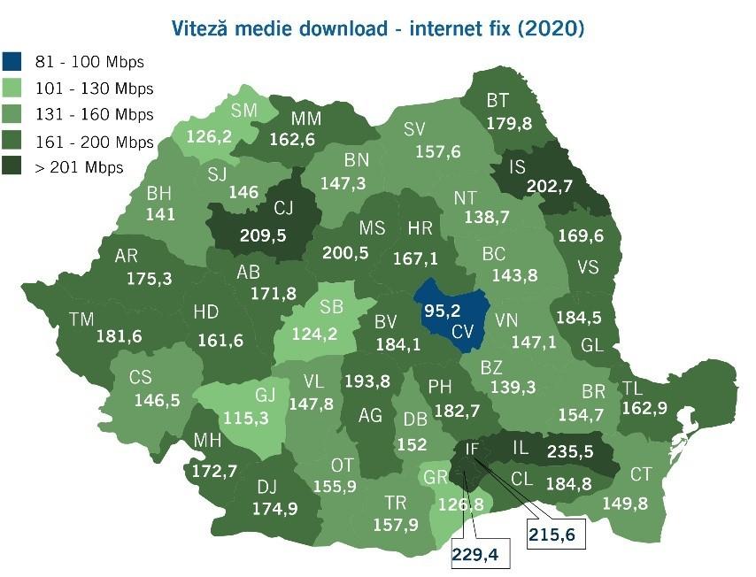 internet  2020